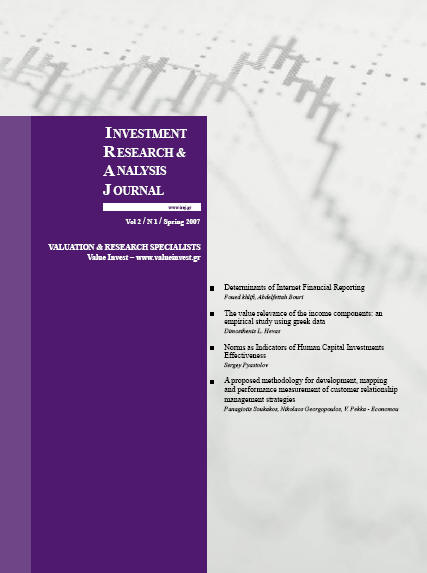 Thesis on equity valuation